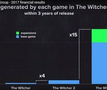 The-witcher-3-wild-hunt-1521896535709907